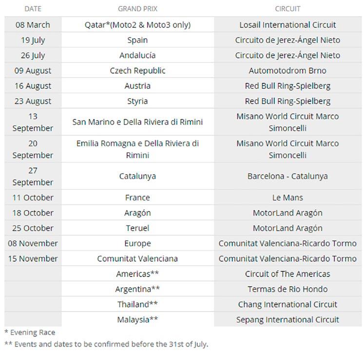 Oficial Publicado El Calendario Motogp 2020 Post Coronavirus
